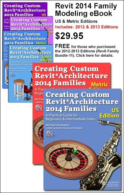 Revit Family Bundle-12 | www littledetailscount com
